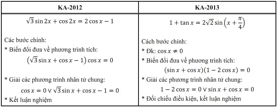 cau-2-KA-2012-vs-2013