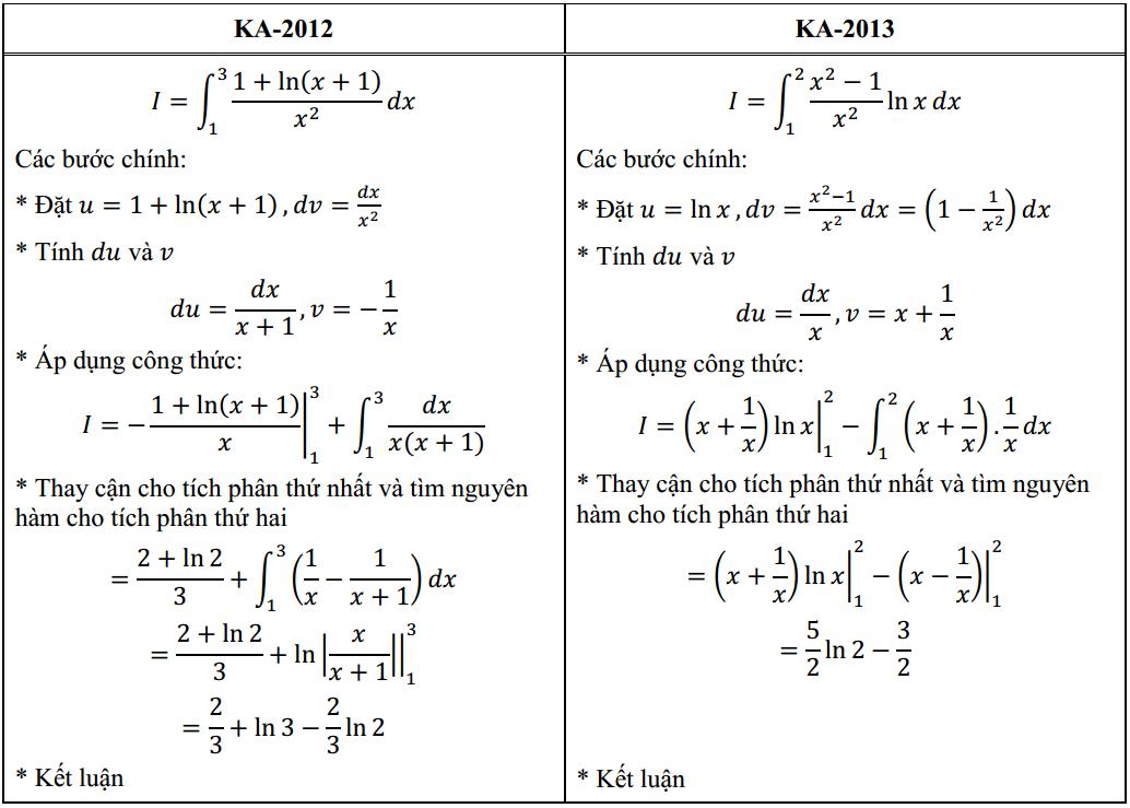 cau-4-KA-2012-vs-2013