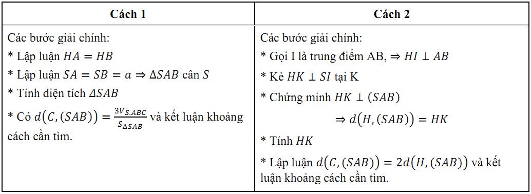 cau-5-tinh-khoang-cach-nam-nay-KA-2012-vs-2013