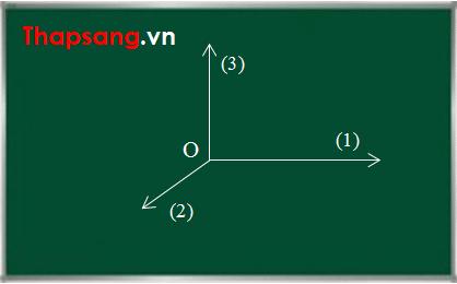 Trục nào là trục đứng Oy, trục nào là trục cao Oz?