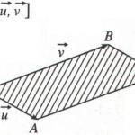 Cách xác định hướng của tích vectơ (Tích có hướng)