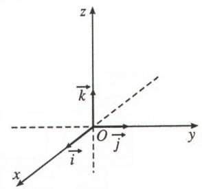Hệ trục tọa độ Oxyz (Hình chụp SGK Hình học 12 Nâng cao)