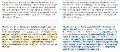 Hình chụp so sánh sự khác biệt của đoạn thứ 4 và 5 trong mục Lời nói đầu giữa bản Dự thảo và Chính thức