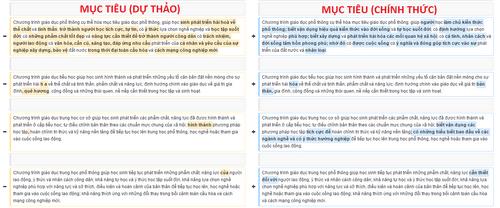 Hình chụp so sánh sự khác biệt về Mục tiêu giữa bản Dự thảo và Chính thức